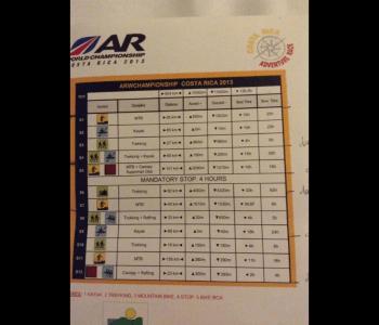 parcours championnats du monde de raid 2013