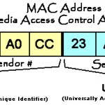 What-is-MAC-Address