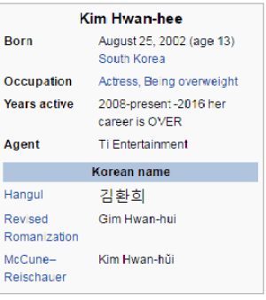Image: EXO-Ls edit of Kim Hwan Hee's Wikipedia page after the displaying of 'Happy Together 3'