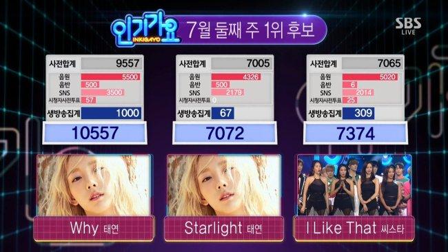 Image: SBS Inkigayo / OSEN