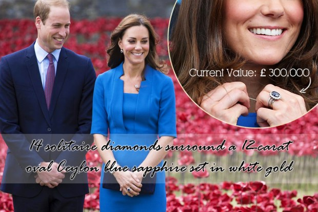 Kate Middleton Commoners Sapphire ring