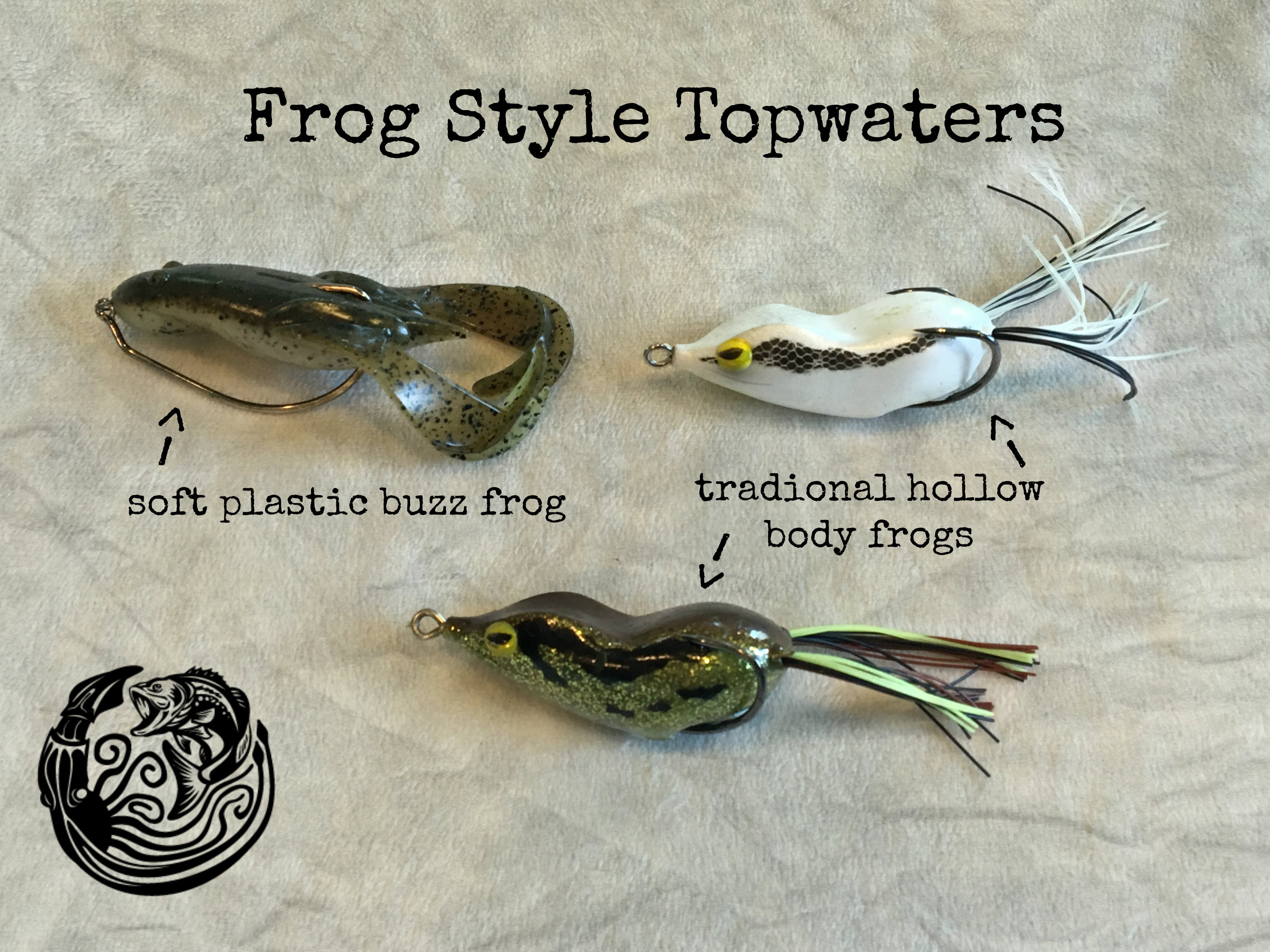 Bass fishing topwater lures where when what how to for Frog lures for bass fishing