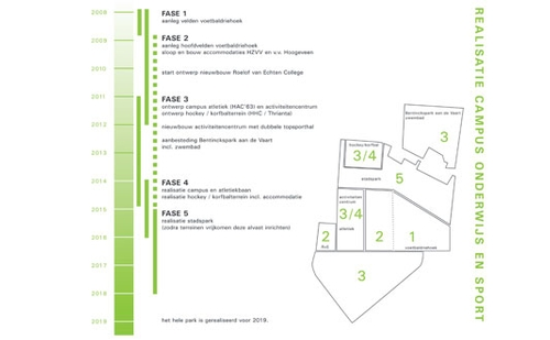 32_netwerk_03_planning-realisatie