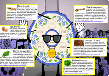 set-the-seder-plate-hp.png