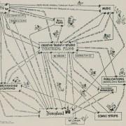 La stratégie commerciale de Disney en 1957