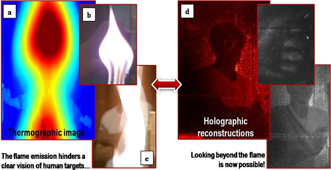 Tecnologia Termografica Fuego
