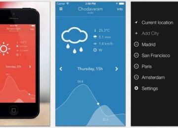 Nice-Weather para iPhone