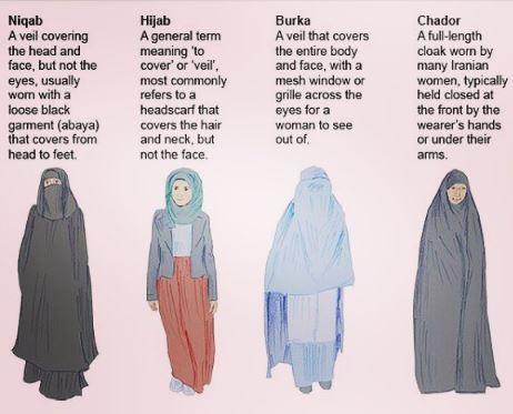 Il velo non è un'invenzione islamica: è nato in Occidente