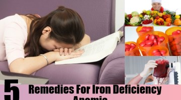 Treatments For Iron Deficiency Anemia