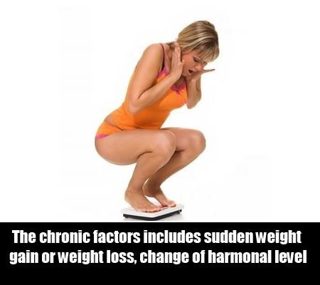 Other Chronic Factors