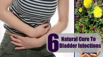 Bladder Infections