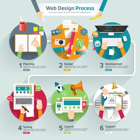 Laksha Web Design Steps