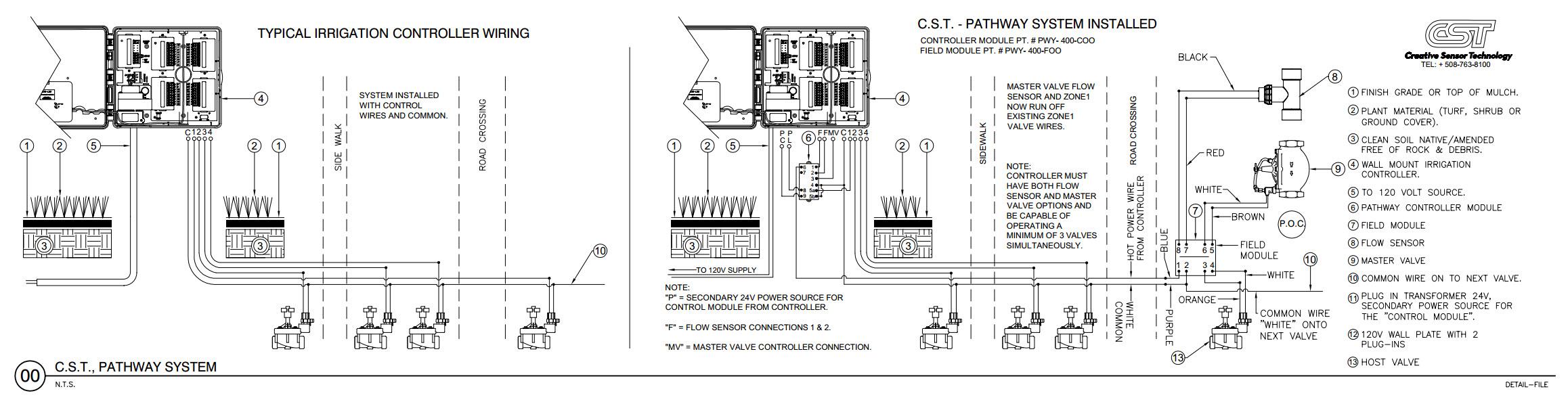 Esp Wiring Picture Simple Electrical Diagram York Diamond 80 Furnace Fan Natural Rain Bird Modular Source Rh