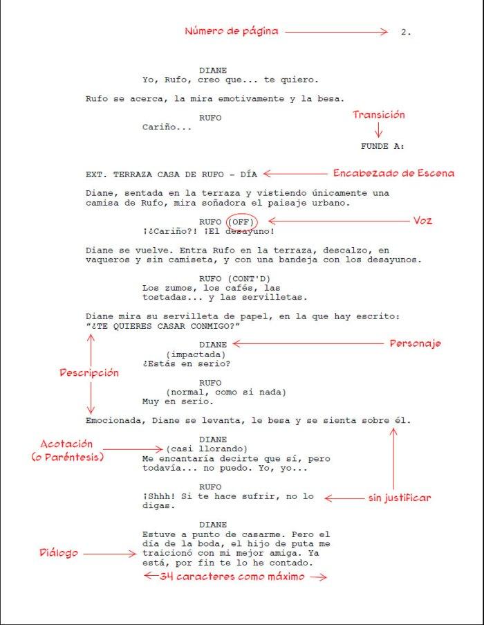 Formato de guión literario.