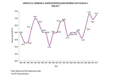 grafico-mortalidad-materna