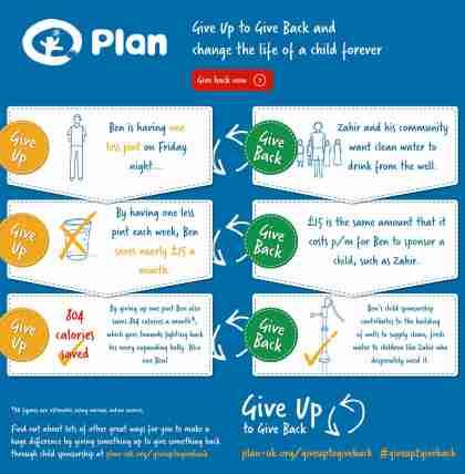 Plan UK GUTGB infographic_v3
