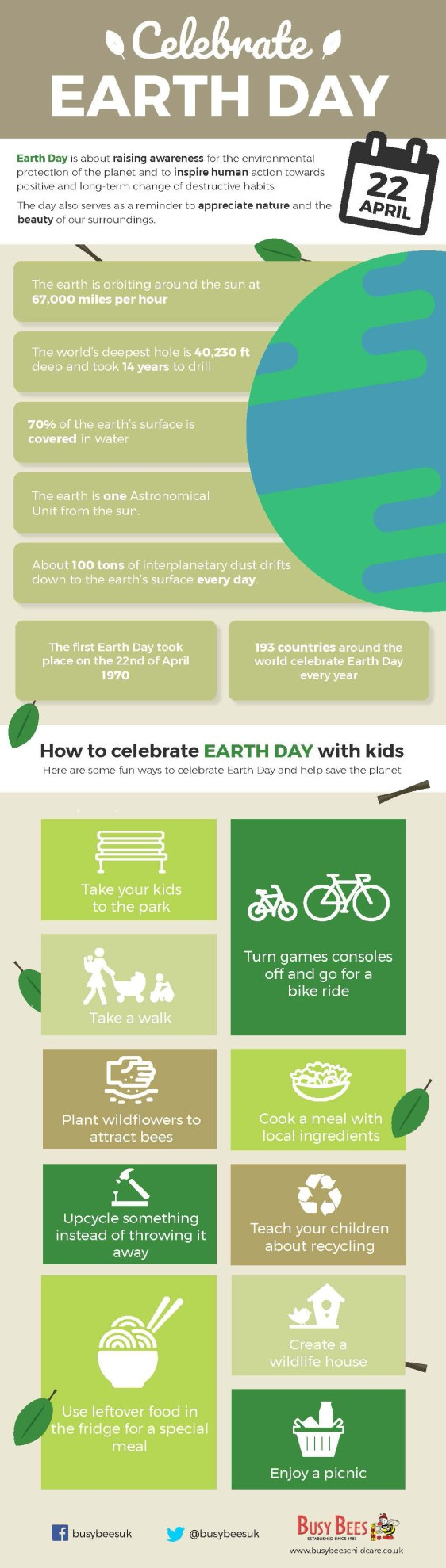 earth-day-infographic final
