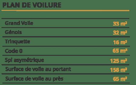 plan-de-voilure-3