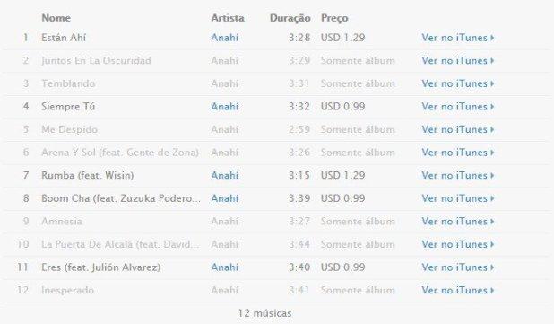 Tracklist inesperado Anahi