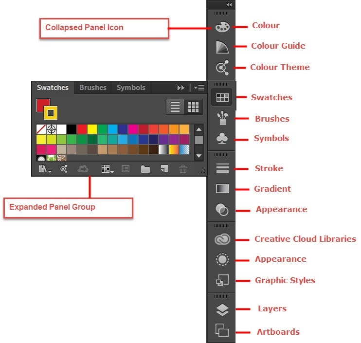 how to open pathfinder panel in illustrator