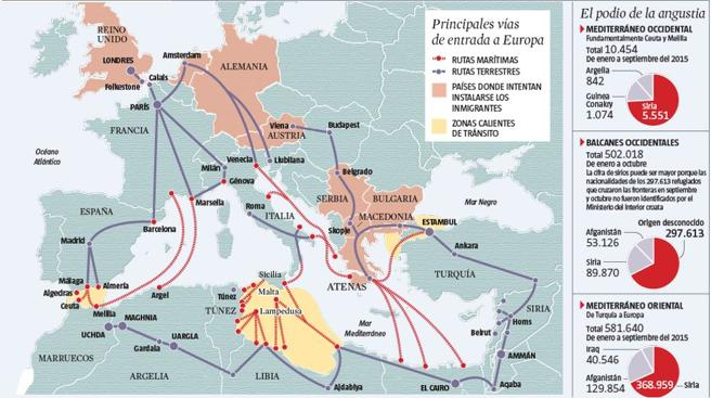 Resultado de imagen para Barcos de ONGs con bandera de paraísos fiscales llevan inmigrantes a Italia