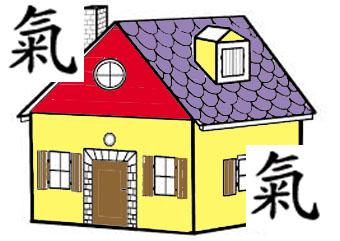 5 Regles De Feng Shui Pour Avoir Une Bonne Energie Dans La Chambre A