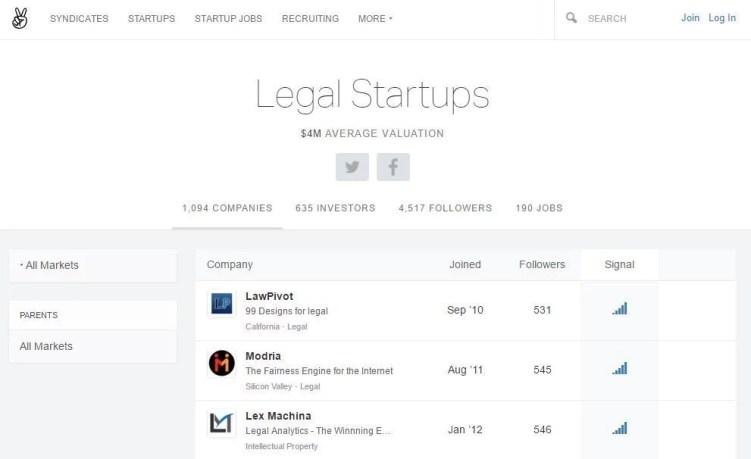 LegalStartups