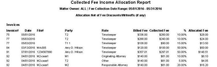 Fee-Allocation-Calculations