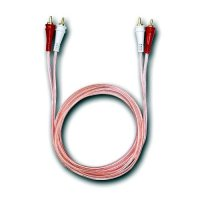 RCA Audio Cables
