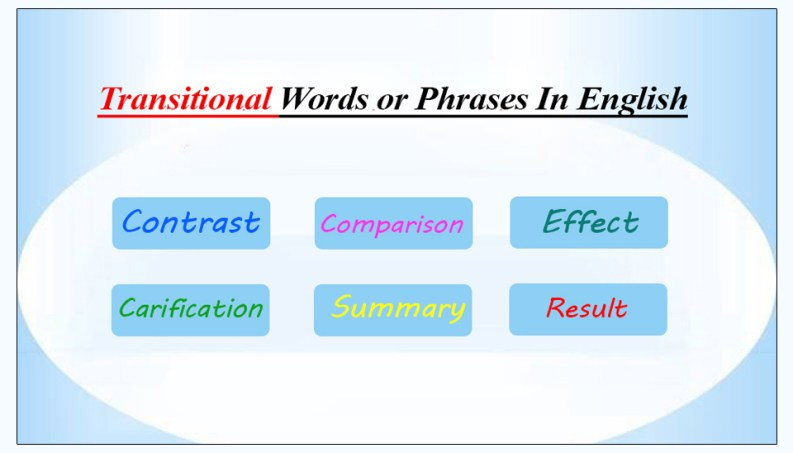 What are transitional words or phrases?