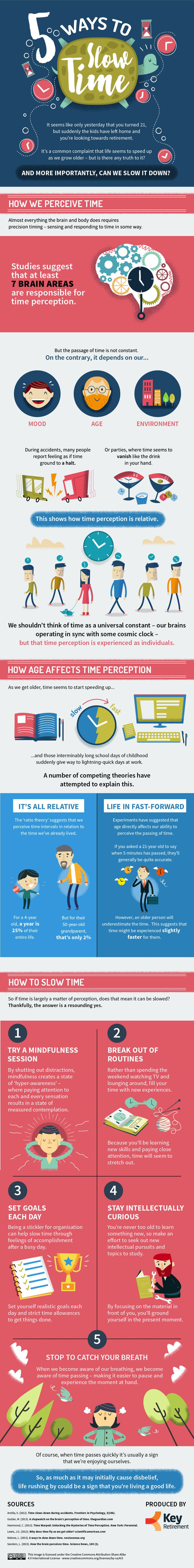How to Slow Down Time infographic