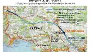 Ligne Nouvelle - jumelage Fer – Route le long de l'autoroute A50. Contribution de Paul Ursat