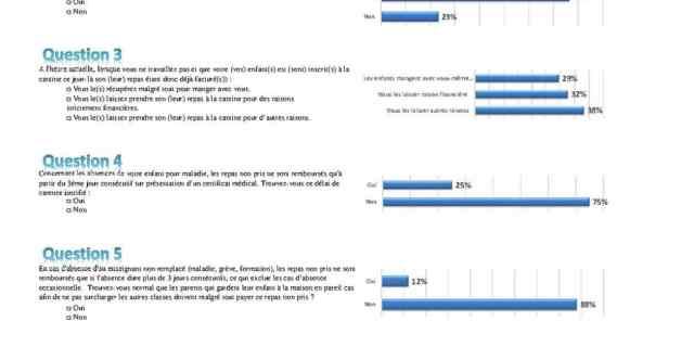 FireShot Capture 10 - Résultat de notre enquête sur le servi_ - http___regroupementdesparentsbeaus