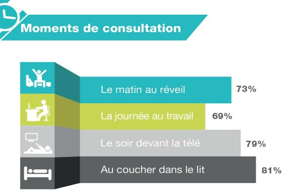 email marketing france copie