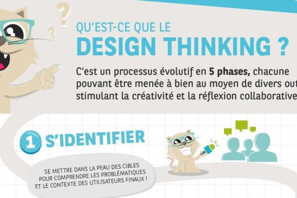 design thinking copie
