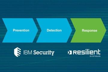 IBM_Resilient