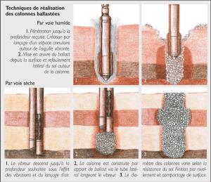 RTEmagicC_technique-de-realisation-des-colonnes-ballastees_01.png