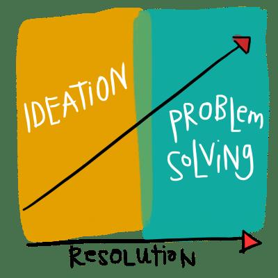 Design process action driven 2