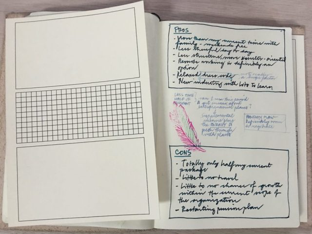 Journal guide: the middle way (via Leigh Reyes, My Life As A Verb)