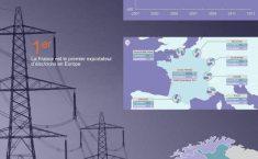 Bilan électrique 2013 en France : analyse des principales dynamiques (Infographie)