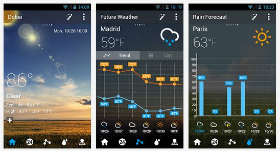 GO Weather and Forecast via androidappsapks.com