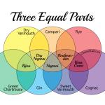3_equal_parts