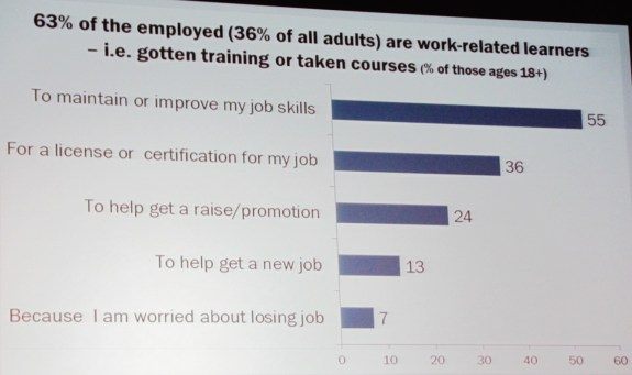 Work-Related Learners