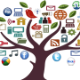 sosyalmedya Hızlı Okuma Vikipedi Hızlı Okuma Vikipedi sosyalmedya
