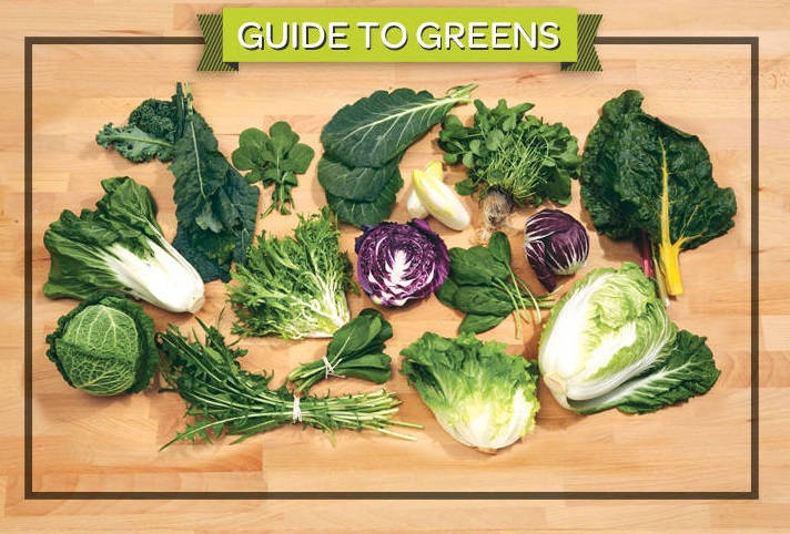 Guide to Leafy Greens and Their Benefits