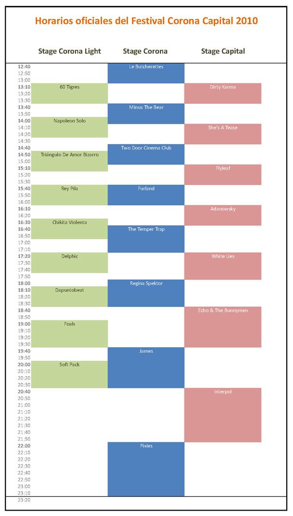 Horarios oficiales del Festival Corona Capital 2010