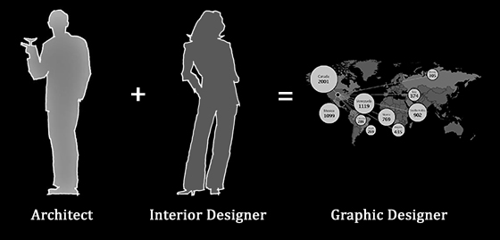 Graphic Designer Baby