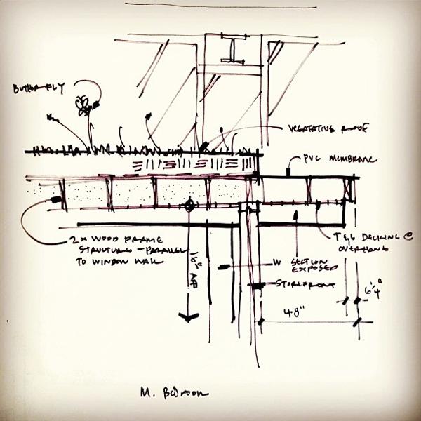 Bob Borson Instagram Aug 10 2013