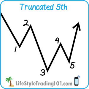 Line-Charts_Truncated-5th