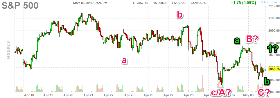 050316-sp500-hourly